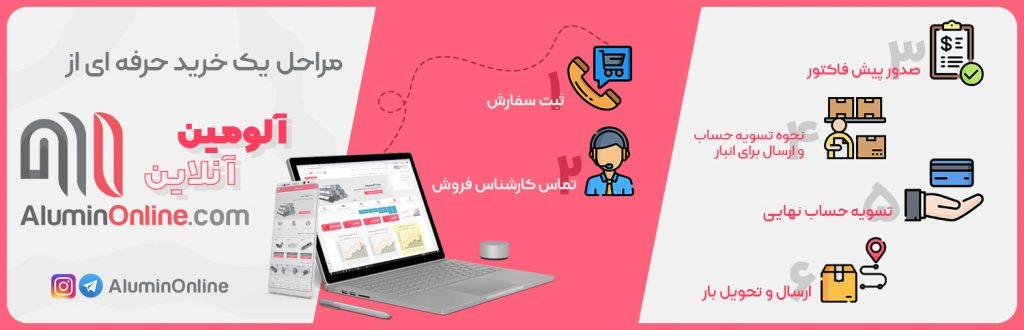 راهنمای خرید از آلومین آنلاین